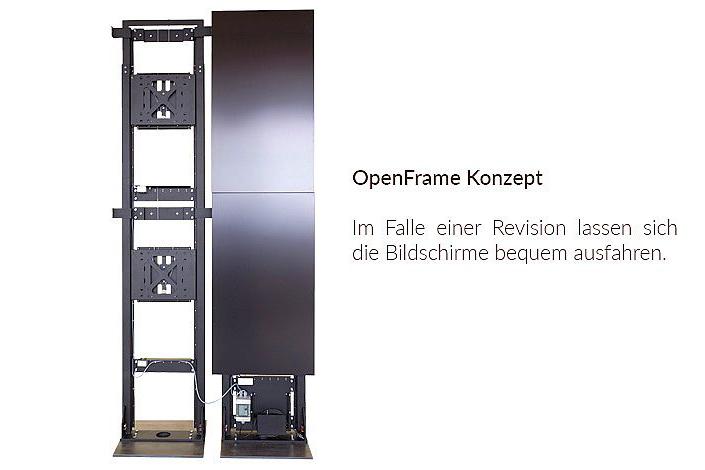 Fotografische Darstellung des Open Frame Konzepts