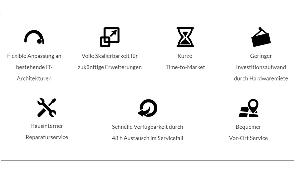 Retail as a Service: Icons zu den Vorteilen des Services
