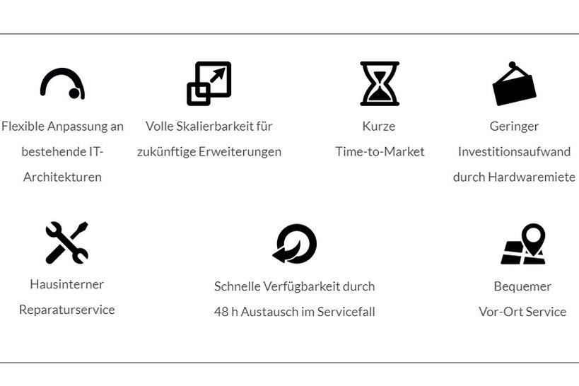 Retail as a Service: Icons zu den Vorteilen des Services